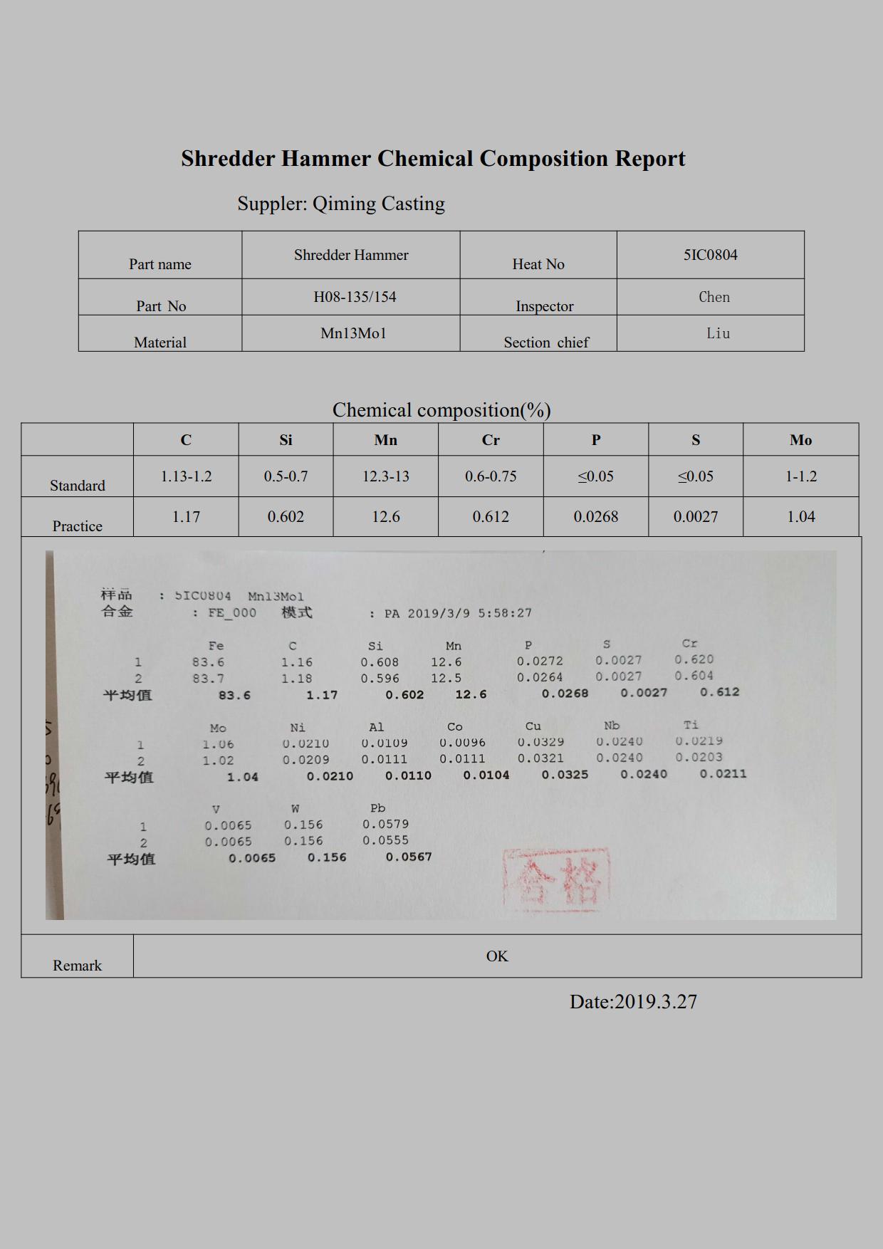 Rapporto sulla composizione chimica del martello trituratore