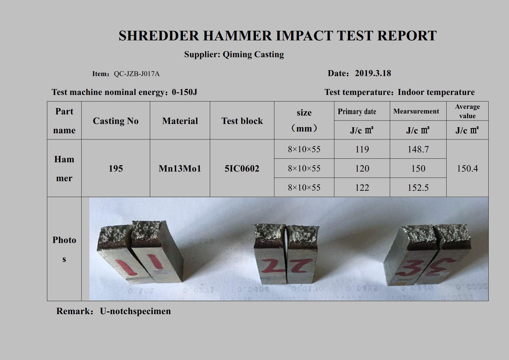 Rapporto di prova di impatto del martello trituratore
